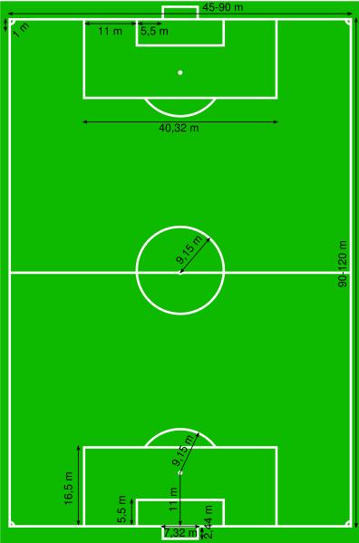 campo de futebol - A História do Futebol