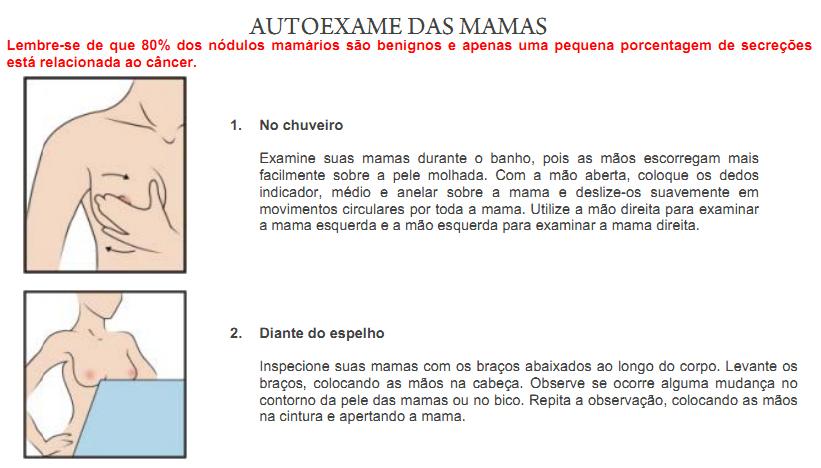auto exame das mamas - O Cancer de Mama no Alvo da Moda