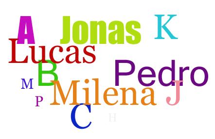Os nomes de bebês mais usados em 2012