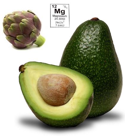 importancia-magnesio-no-organismo