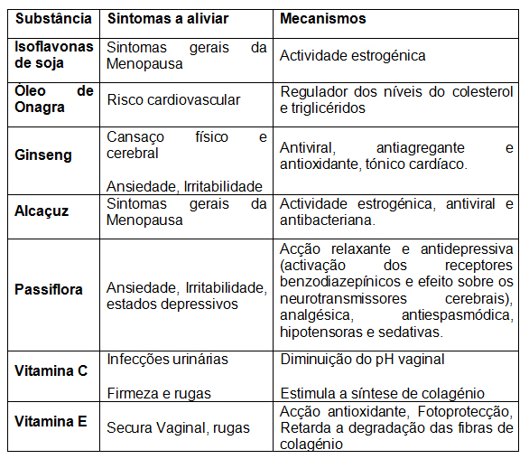sintomas-menopausa-meno-tecnilor