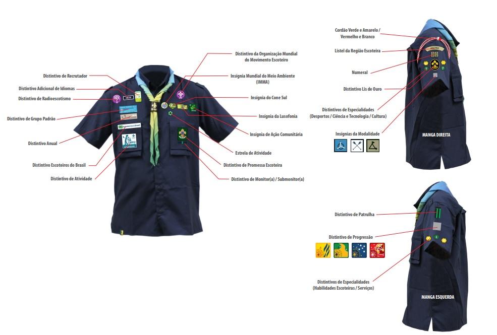 uniformes escoteiros e distintivos - Escotismo um Movimento que ajuda a educar a criança com valores