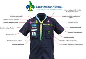 Movimentos Escoteiros do Brasil