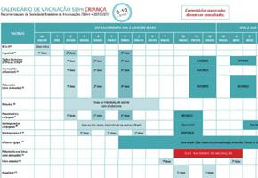 Calendário de Vacinação 2017 - Brasil